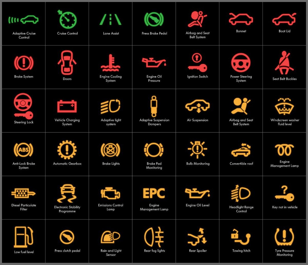 Chrysler Dashboard Symbols Carburetor Gallery