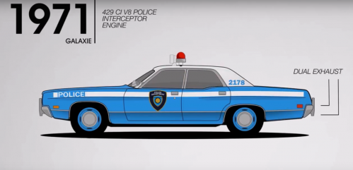 Here's a short video trip through the evolution of Ford police cars