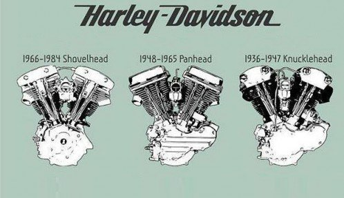 The Difference Between Harley-Davidson Engines - Infographic