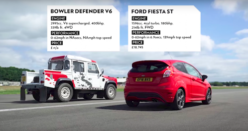 Bowler Defender V6 teaches Ford Fiesta ST some manners the drag race way