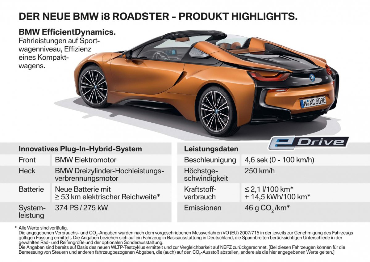 2018 bmw i8 roadster is the perfect car for an la auto. Black Bedroom Furniture Sets. Home Design Ideas