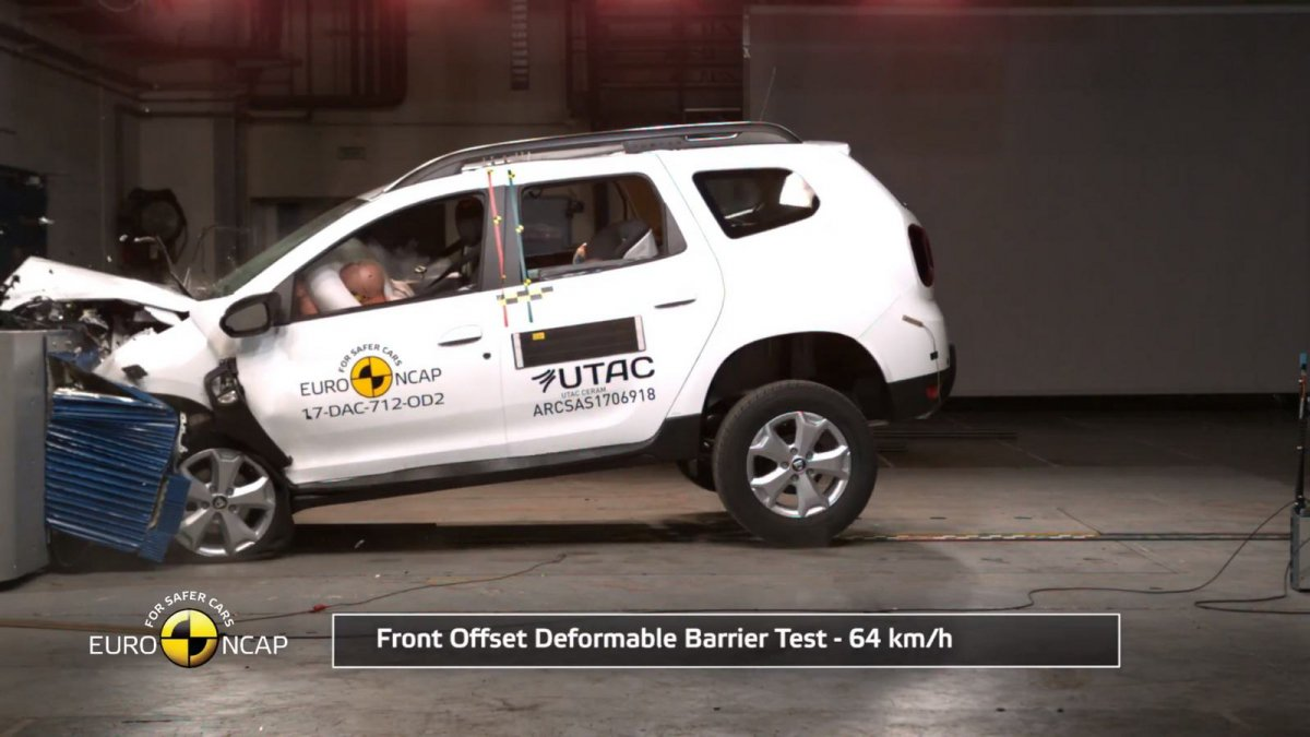 new 2017 dacia duster gets three stars at euro ncap 39 s safety tests. Black Bedroom Furniture Sets. Home Design Ideas