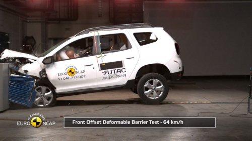 Dacia Duster 2017 EuroNCAP test