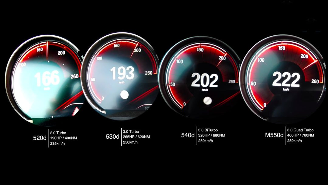Watch the entire BMW 5-Series diesel lineup sprint to top speed