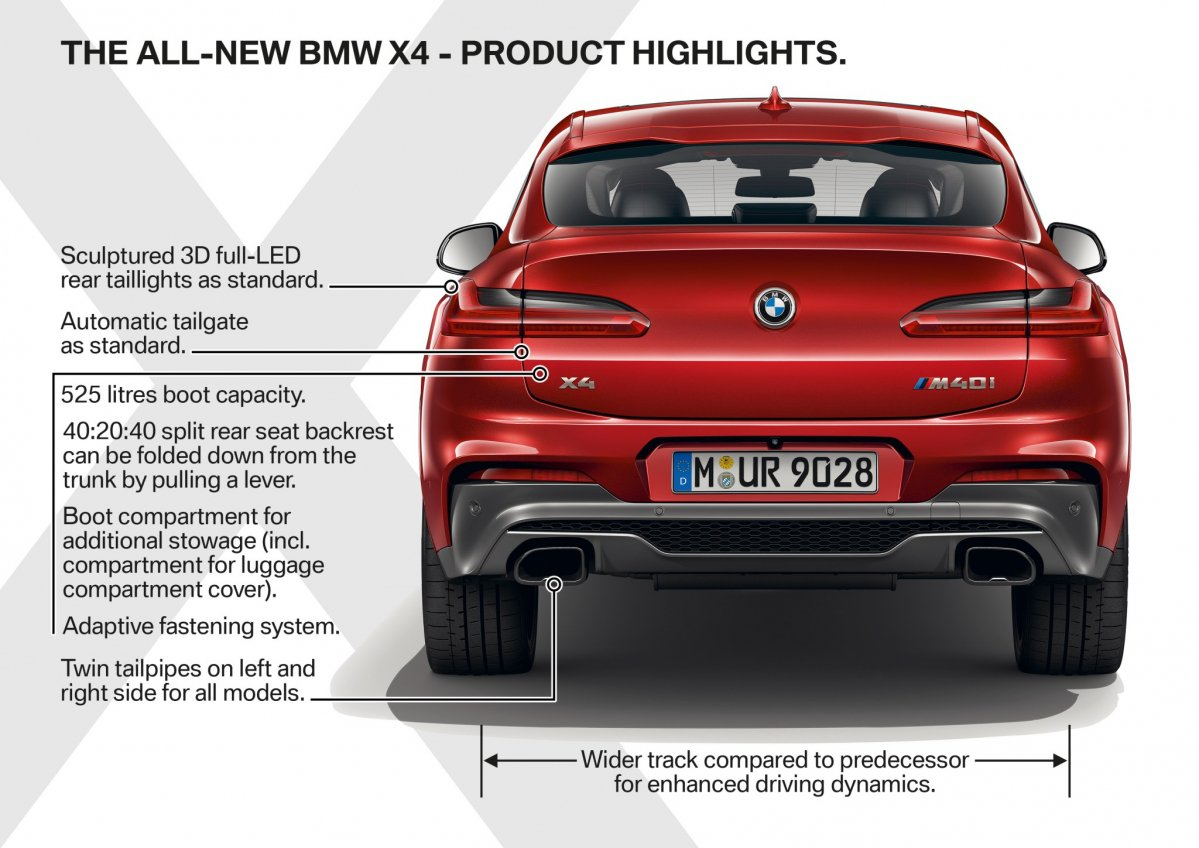 2018 Bmw X4 Official Pictures Specs And Features