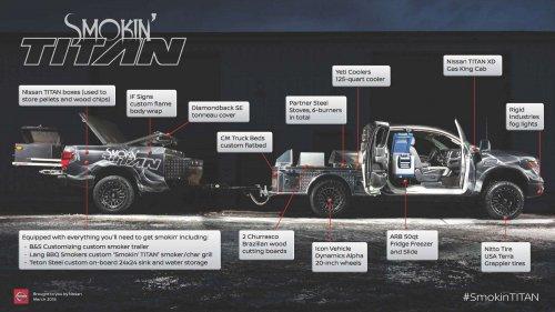 Nissan Smokin Titan 09 @ 2018 Work Truck