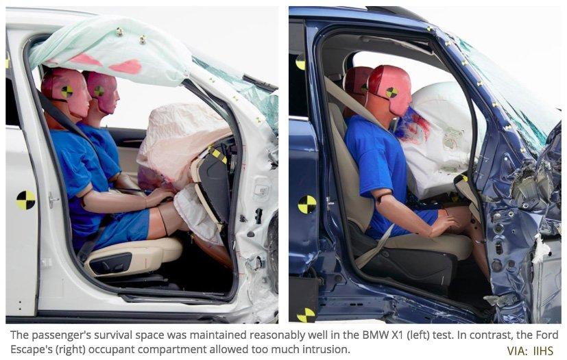 IIHS conducts passenger-side small-overlap crash test on 7 small SUVs