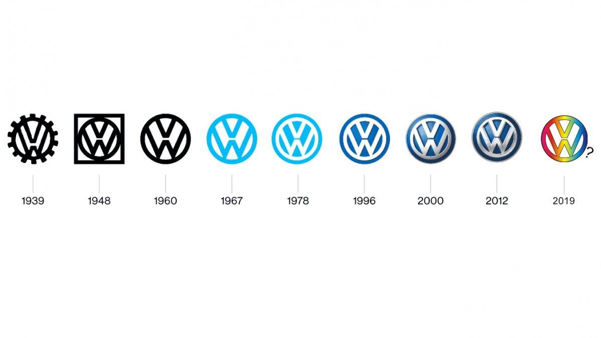 Volkswagen Is Going To Change Its Logo Again